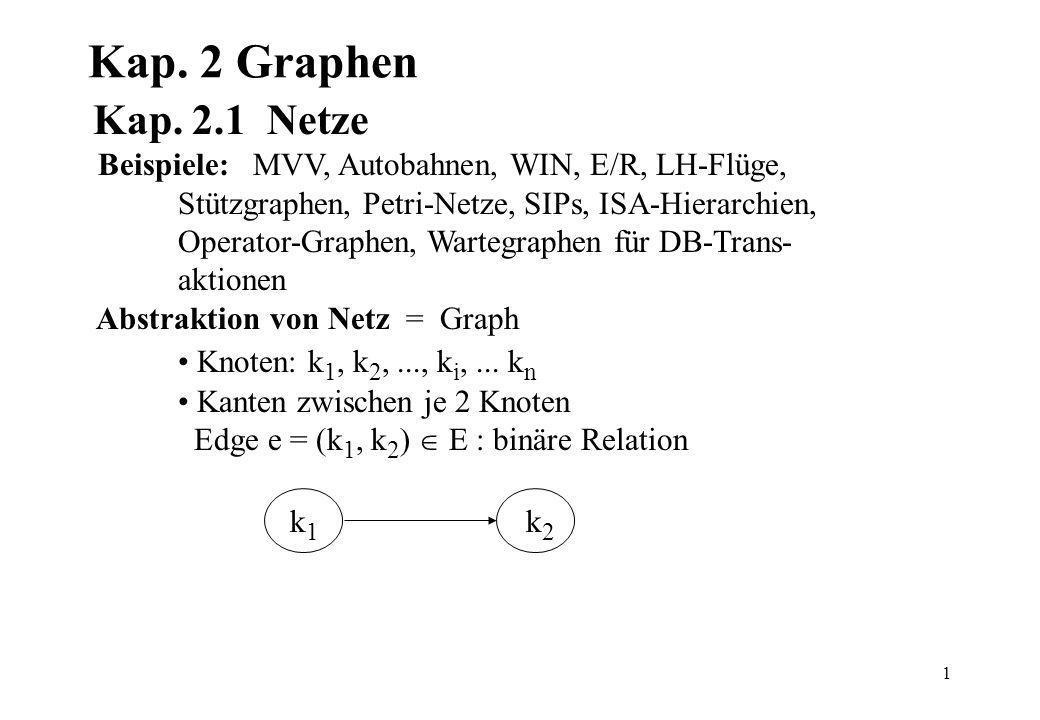 2 Varianten von Netzen und Graphen (Komplikationen) 1.