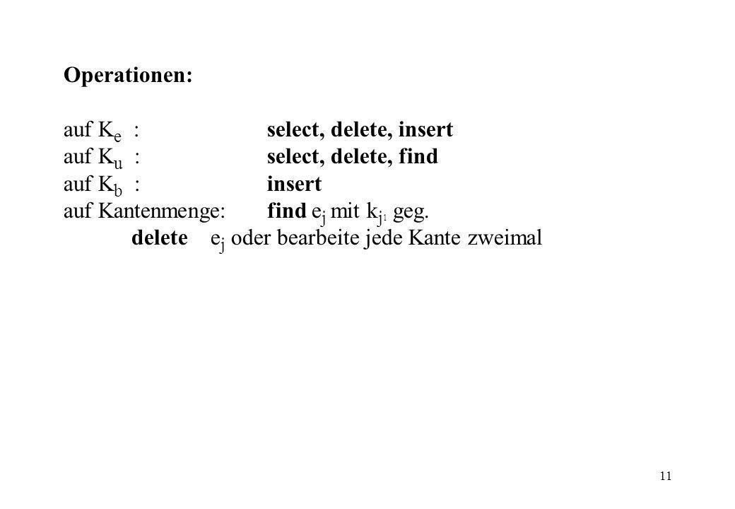 11 Operationen: auf K e : select, delete, insert auf K u : select, delete, find auf K b : insert auf Kantenmenge:find e j mit k j 1 geg.
