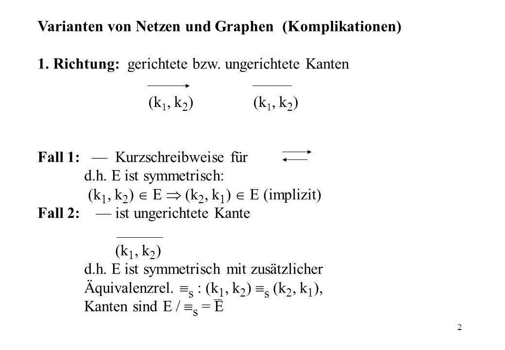 13 Variante 4.2: Wie 4.1, aber zusätzlich Liste für K e : select k K e ist jetzt O(1) Komplexität dominiert durch Kantenverarbeitung, z.B.