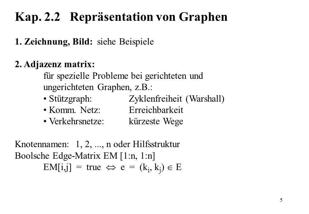 5 Kap. 2.2 Repräsentation von Graphen 1. Zeichnung, Bild: siehe Beispiele 2.