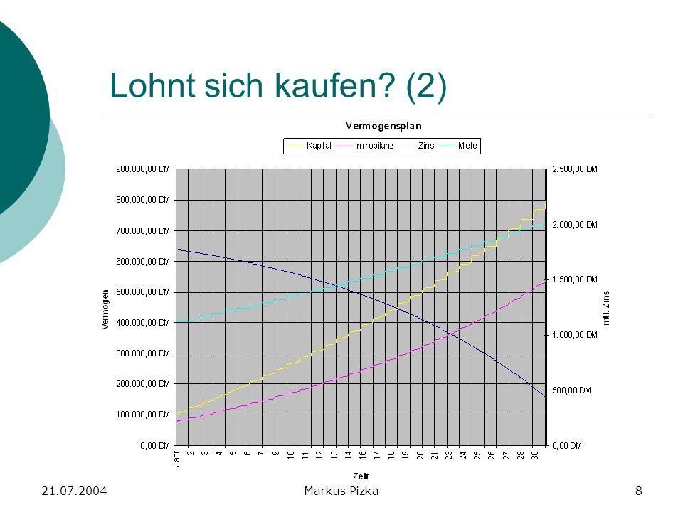 21.07.2004Markus Pizka9 Lohnt sich kaufen.