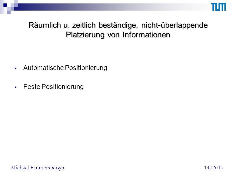 Automatische Positionierung Feste Positionierung Räumlich u.