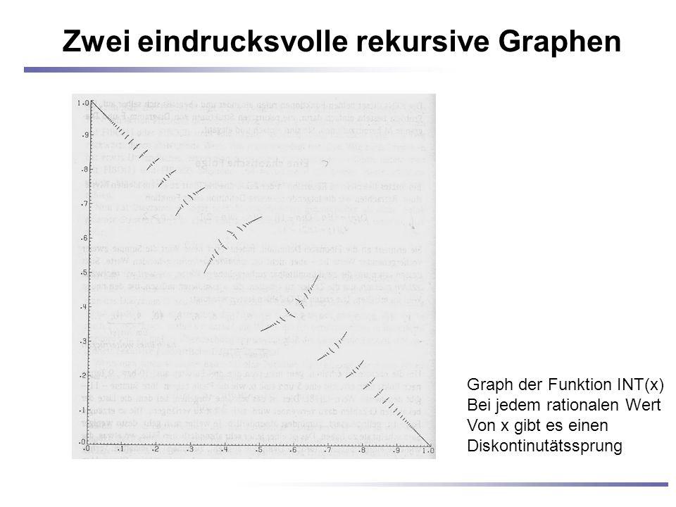 Zwei eindrucksvolle rekursive Graphen Graph der Funktion INT(x) Bei jedem rationalen Wert Von x gibt es einen Diskontinutätssprung