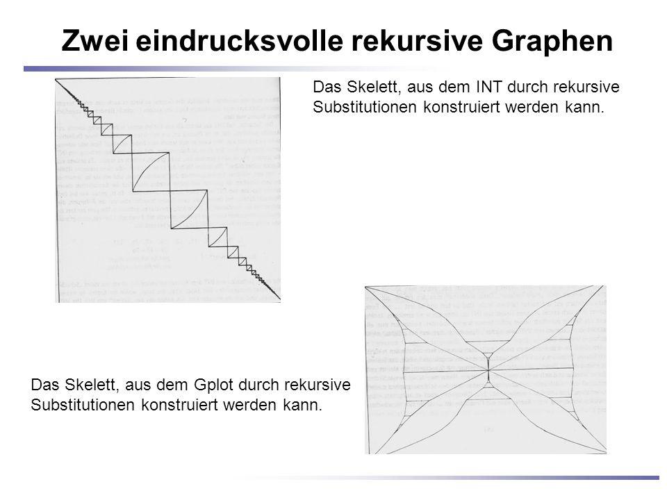 Zwei eindrucksvolle rekursive Graphen Das Skelett, aus dem INT durch rekursive Substitutionen konstruiert werden kann.