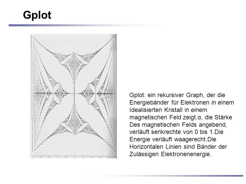 Gplot Gplot: ein rekursiver Graph, der die Energiebänder für Elektronen in einem Idealisierten Kristall in einem magnetischen Feld zeigt.α, die Stärke Des magnetischen Felds angebend, verläuft senkrechte von 0 bis 1.Die Energie verläuft waagerecht.Die Horizontalen Linien sind Bänder der Zulässigen Elektronenenergie.