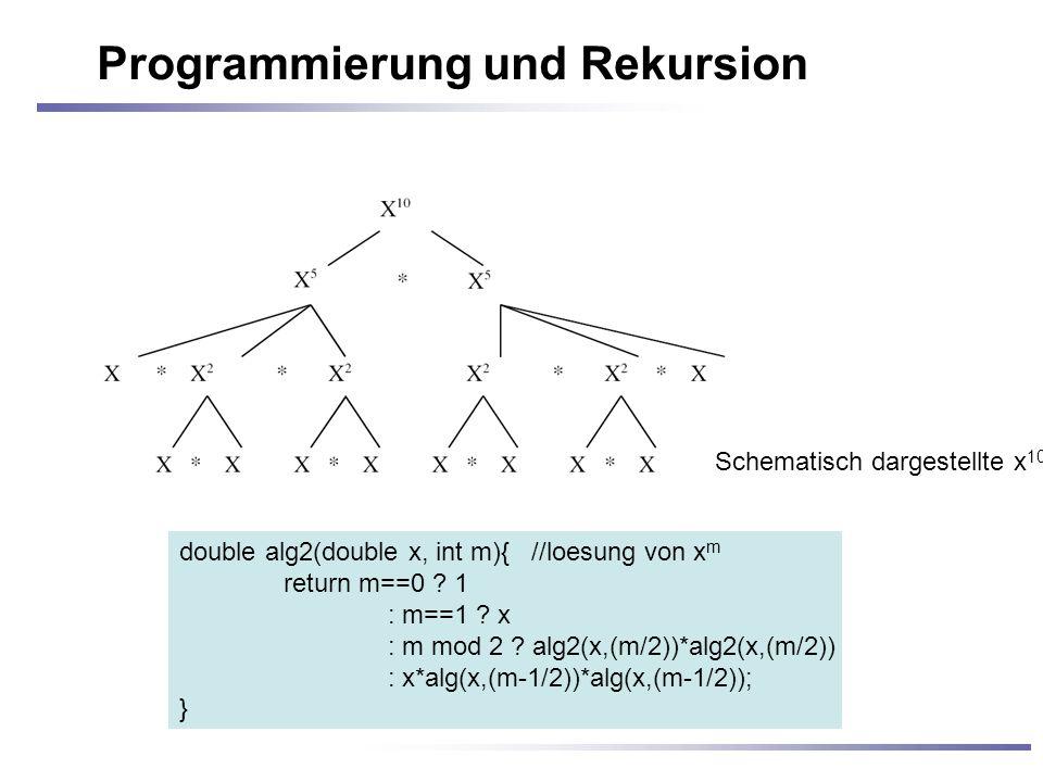 Programmierung und Rekursion Schematisch dargestellte x 10 double alg2(double x, int m){ //loesung von x m return m==0 .