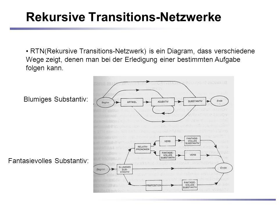 Rekursive Transitions-Netzwerke RTN(Rekursive Transitions-Netzwerk) is ein Diagram, dass verschiedene Wege zeigt, denen man bei der Erledigung einer bestimmten Aufgabe folgen kann.