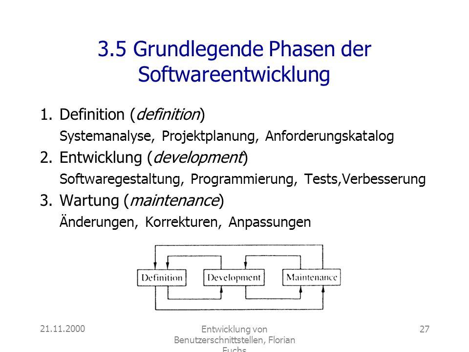 21.11.2000Entwicklung von Benutzerschnittstellen, Florian Fuchs 27 3.5 Grundlegende Phasen der Softwareentwicklung 1.Definition (definition) Systemana