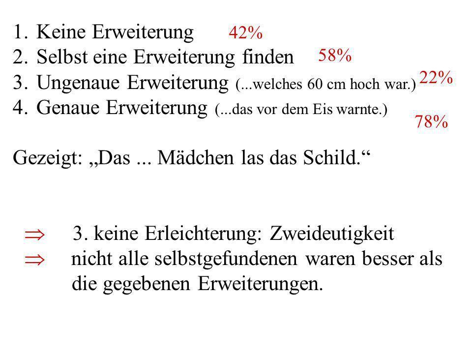 Test: Stein, Bransford, 1979 Annahme: Erweiterungen der Fakten können recall dieser Fakten erleichtern.