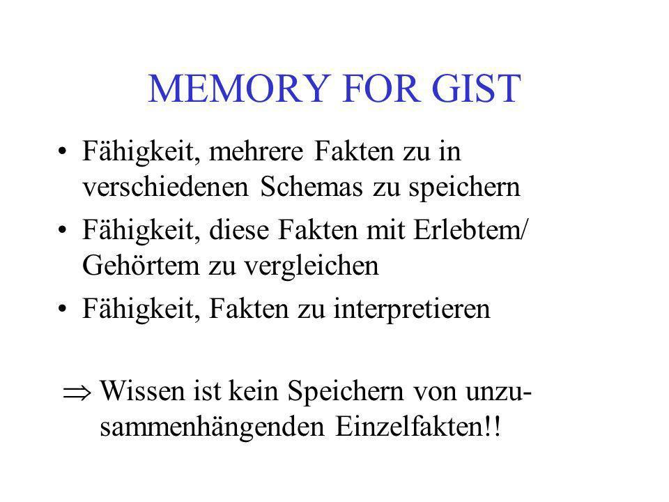 Gründe: - Erinnerung der 1. Gruppe wurde mit der Zeit.