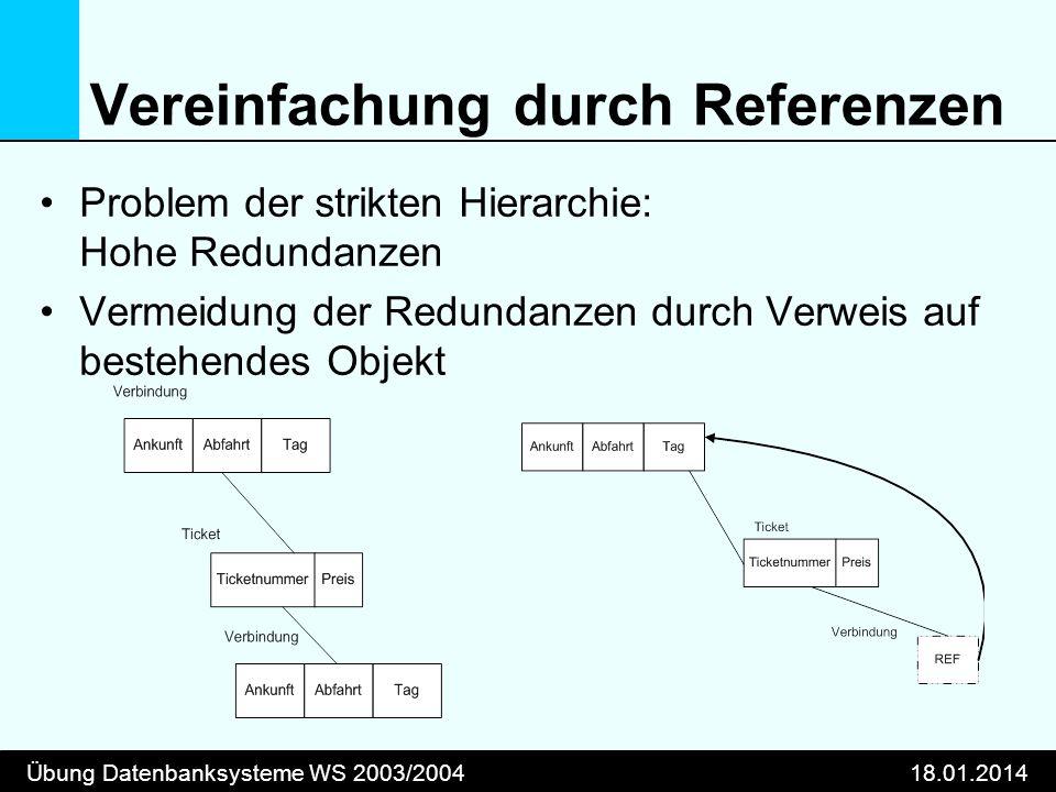 Übung Datenbanksysteme WS 2003/200418.01.2014 Vereinfachung durch Referenzen Problem der strikten Hierarchie: Hohe Redundanzen Vermeidung der Redundanzen durch Verweis auf bestehendes Objekt