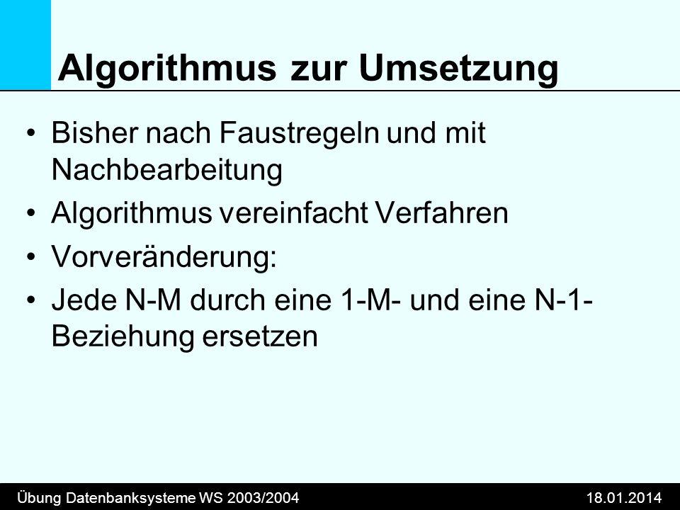 Übung Datenbanksysteme WS 2003/200418.01.2014 Algorithmus zur Umsetzung Bisher nach Faustregeln und mit Nachbearbeitung Algorithmus vereinfacht Verfahren Vorveränderung: Jede N-M durch eine 1-M- und eine N-1- Beziehung ersetzen