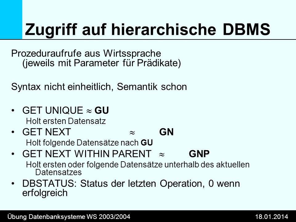Übung Datenbanksysteme WS 2003/200418.01.2014 Zugriff auf hierarchische DBMS Prozeduraufrufe aus Wirtssprache (jeweils mit Parameter für Prädikate) Syntax nicht einheitlich, Semantik schon GET UNIQUE GU Holt ersten Datensatz GET NEXT GN Holt folgende Datensätze nach GU GET NEXT WITHIN PARENT GNP Holt ersten oder folgende Datensätze unterhalb des aktuellen Datensatzes DBSTATUS: Status der letzten Operation, 0 wenn erfolgreich