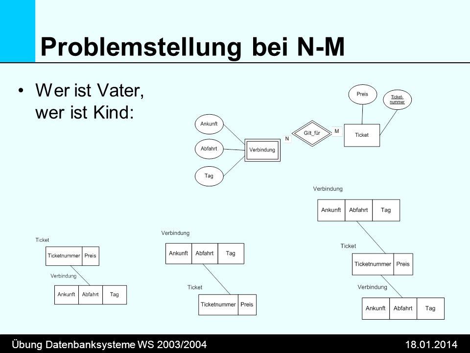 Übung Datenbanksysteme WS 2003/200418.01.2014 Problemstellung bei N-M Wer ist Vater, wer ist Kind: