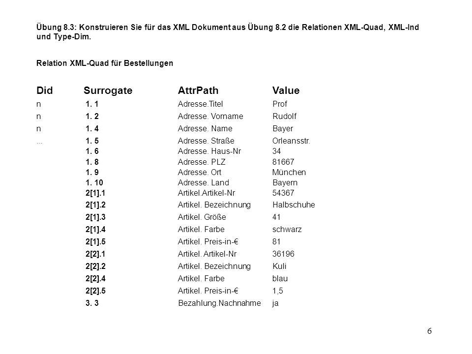 7 Übung 8.3: Konstruieren Sie für das XML Dokument aus Übung 8.2 die Relationen XML-Quad, XML-Ind und Type-Dim.