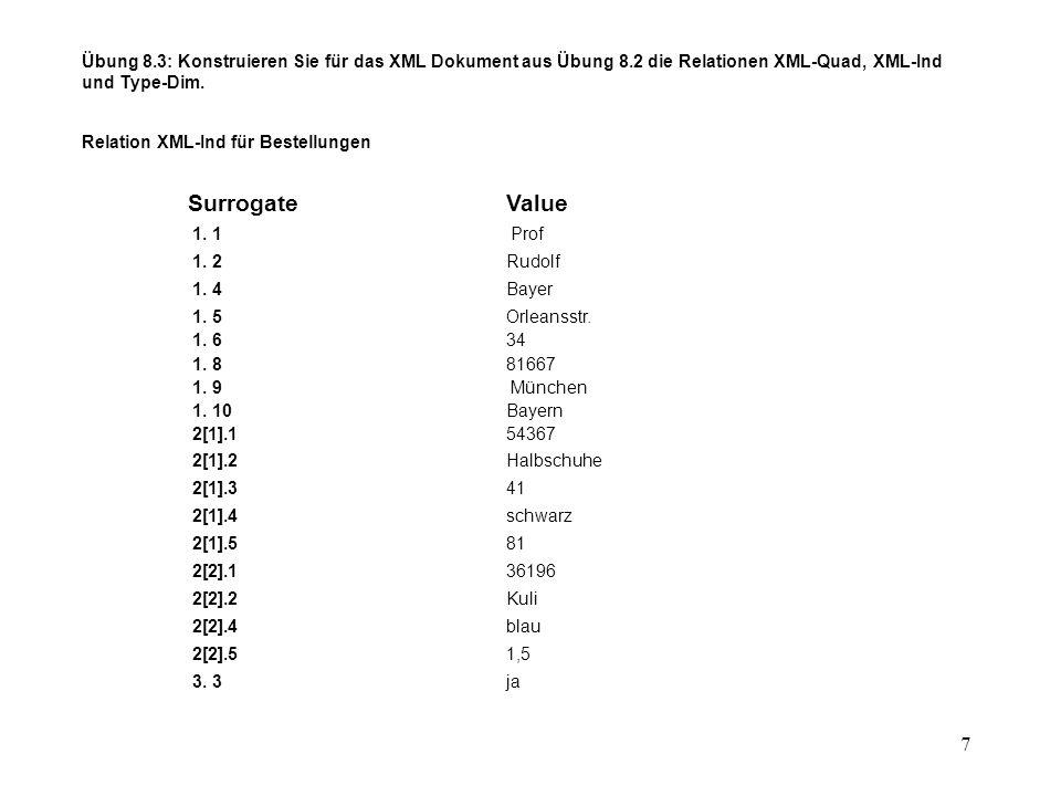 8 Übung 8.3: Konstruieren Sie für das XML Dokument aus Übung 8.2 die Relationen XML-Quad, XML-Ind und Type-Dim.