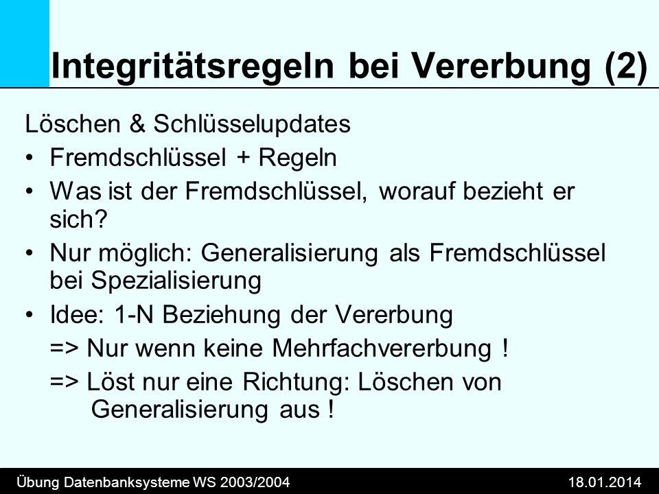 Übung Datenbanksysteme WS 2003/200418.01.2014 Integritätsregeln bei Vererbung (2) Löschen & Schlüsselupdates Fremdschlüssel + Regeln Was ist der Fremd