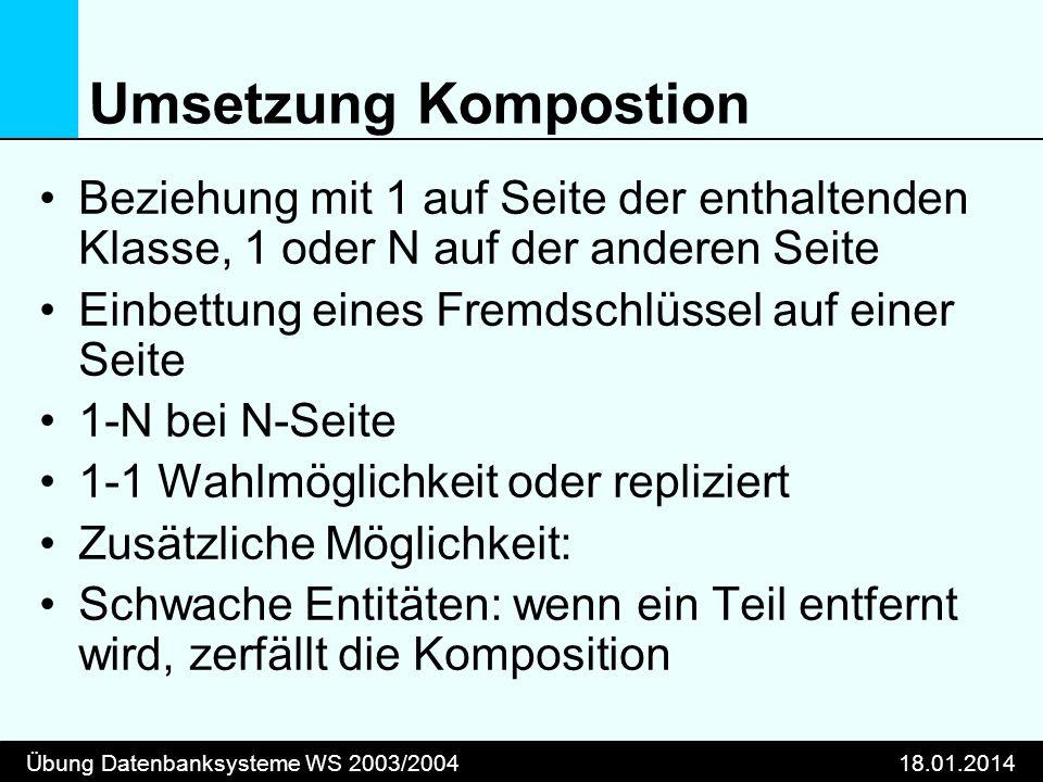 Übung Datenbanksysteme WS 2003/200418.01.2014 Umsetzung Kompostion Beziehung mit 1 auf Seite der enthaltenden Klasse, 1 oder N auf der anderen Seite E