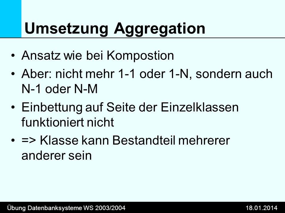 Übung Datenbanksysteme WS 2003/200418.01.2014 Umsetzung Aggregation Ansatz wie bei Kompostion Aber: nicht mehr 1-1 oder 1-N, sondern auch N-1 oder N-M