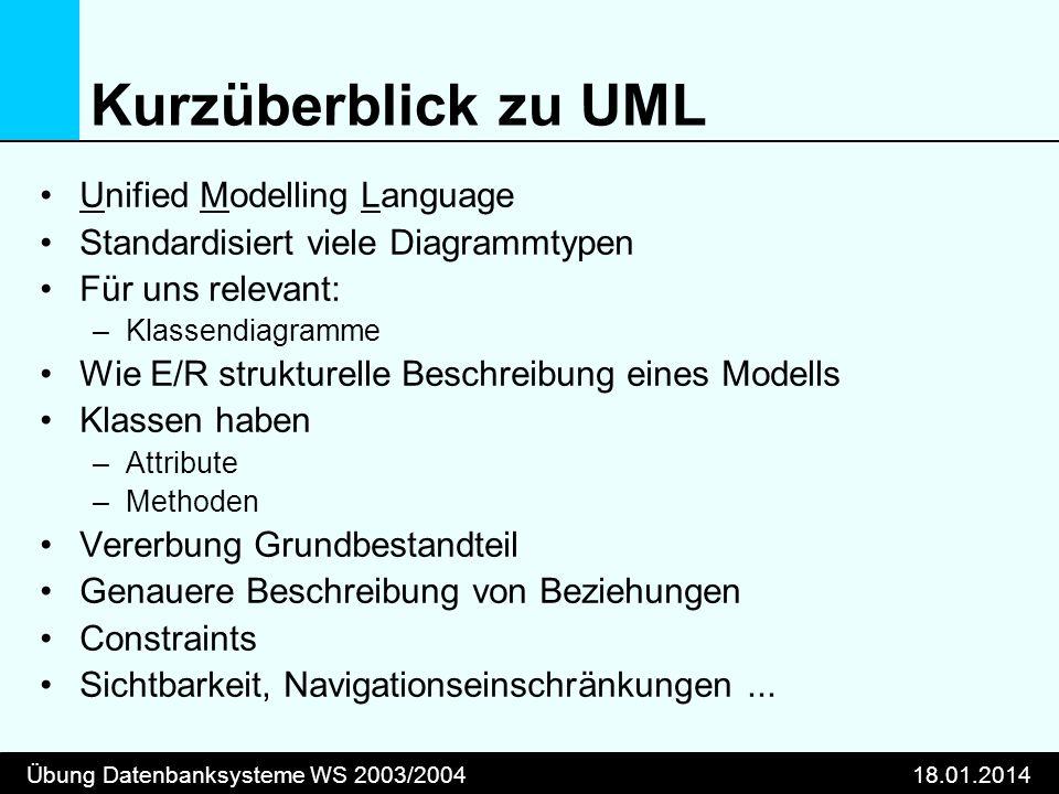 Übung Datenbanksysteme WS 2003/200418.01.2014 Kurzüberblick zu UML Unified Modelling Language Standardisiert viele Diagrammtypen Für uns relevant: –Kl