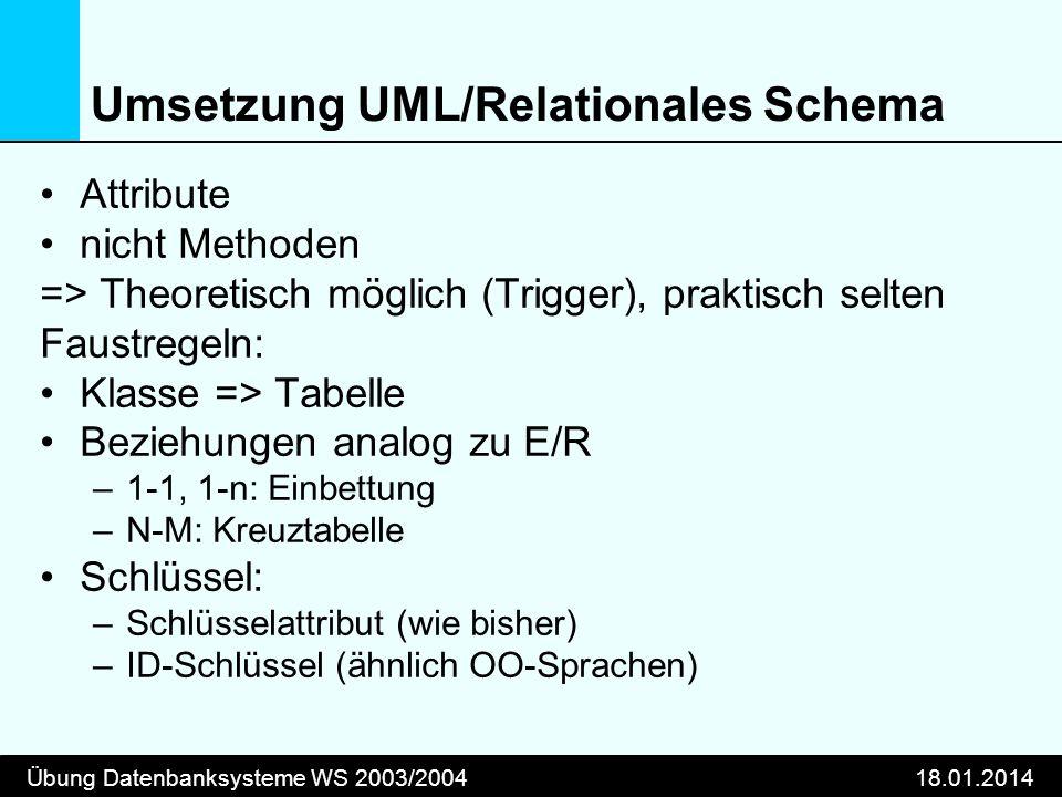 Übung Datenbanksysteme WS 2003/200418.01.2014 Umsetzung UML/Relationales Schema Attribute nicht Methoden => Theoretisch möglich (Trigger), praktisch s