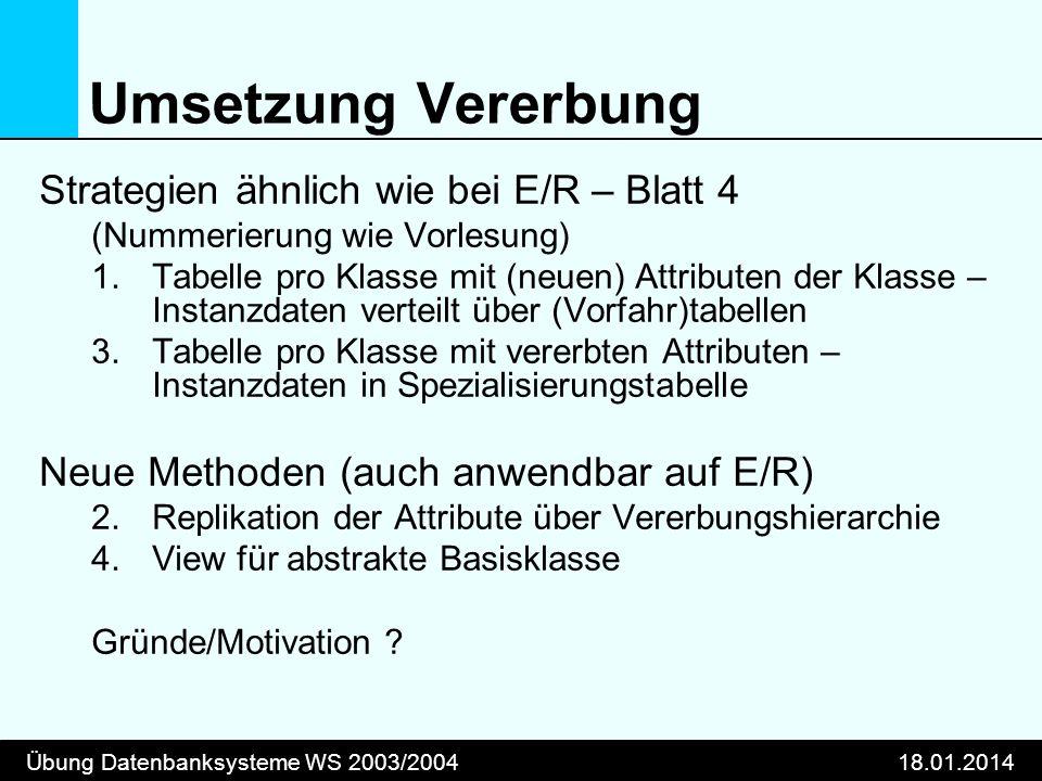 Übung Datenbanksysteme WS 2003/200418.01.2014 Umsetzung Vererbung Strategien ähnlich wie bei E/R – Blatt 4 (Nummerierung wie Vorlesung) 1.Tabelle pro