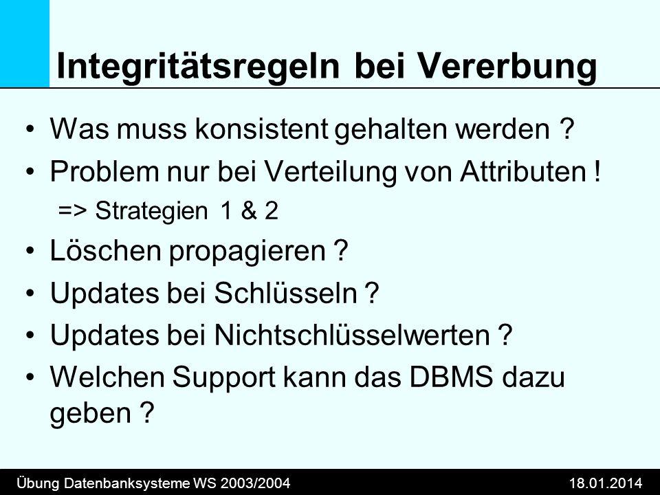 Übung Datenbanksysteme WS 2003/200418.01.2014 Integritätsregeln bei Vererbung Was muss konsistent gehalten werden ? Problem nur bei Verteilung von Att