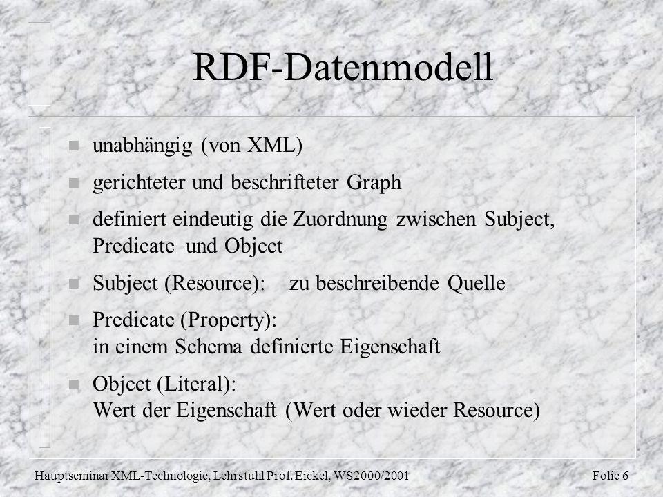 Folie 6Hauptseminar XML-Technologie, Lehrstuhl Prof. Eickel, WS2000/2001 RDF-Datenmodell n unabhängig (von XML) n gerichteter und beschrifteter Graph