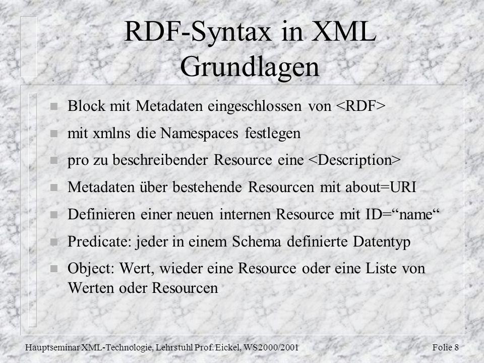 Folie 8Hauptseminar XML-Technologie, Lehrstuhl Prof. Eickel, WS2000/2001 RDF-Syntax in XML Grundlagen n Block mit Metadaten eingeschlossen von n mit x