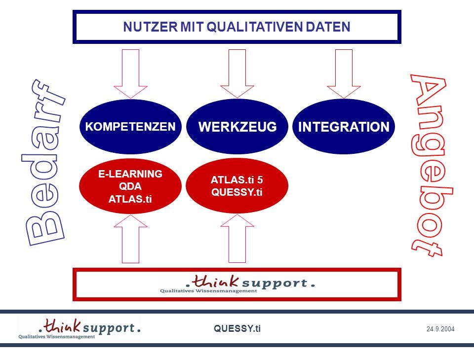 24.9.2004 NUTZER MIT QUALITATIVEN DATEN KOMPETENZEN E-LEARNING QDA ATLAS.ti WERKZEUGINTEGRATION ATLAS.ti 5 QUESSY.ti