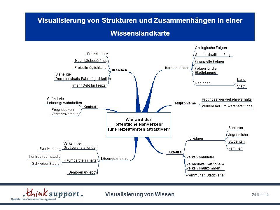 24.9.2004 Visualisierung von Strukturen und Zusammenhängen in einer Wissenslandkarte Visualisierung von Wissen