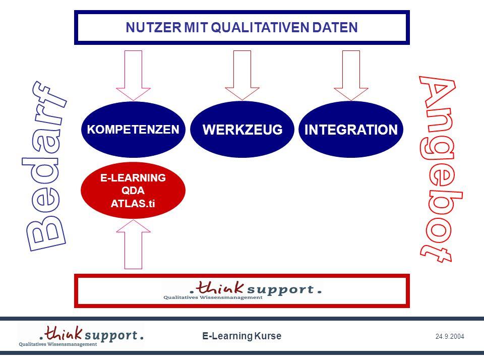 24.9.2004 NUTZER MIT QUALITATIVEN DATEN KOMPETENZEN E-LEARNING QDA ATLAS.ti WERKZEUGINTEGRATION E-Learning Kurse