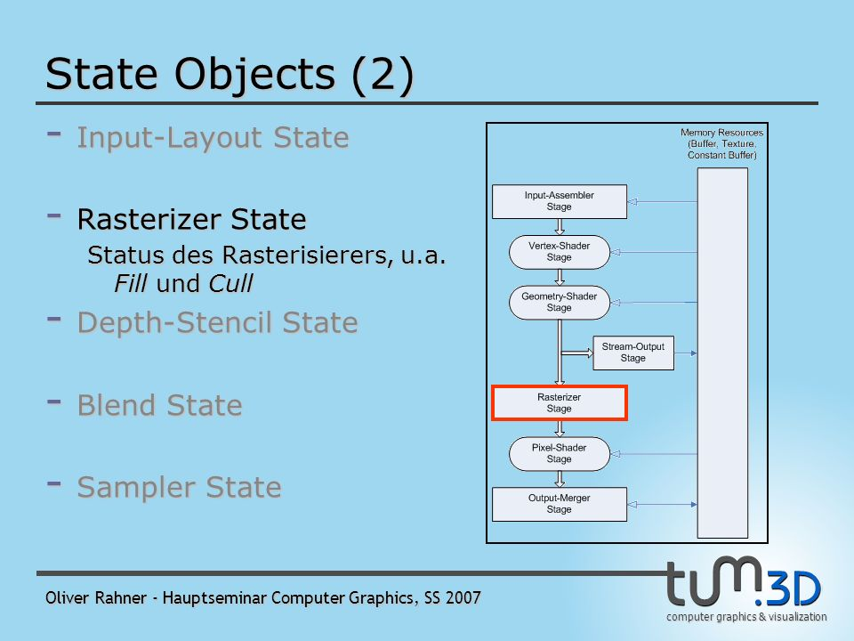 computer graphics & visualization Oliver Rahner - Hauptseminar Computer Graphics, SS 2007 State Objects (2) - Input-Layout State Format und Umfang der