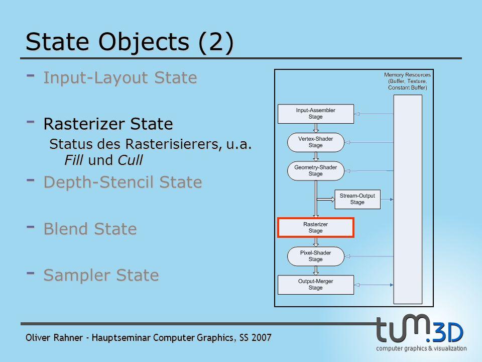 computer graphics & visualization Oliver Rahner - Hauptseminar Computer Graphics, SS 2007 State Objects (2) - Input-Layout State Format und Umfang der geometrischen Daten im Eingangspuffer - Rasterizer State - Depth-Stencil State - Blend State - Sampler State