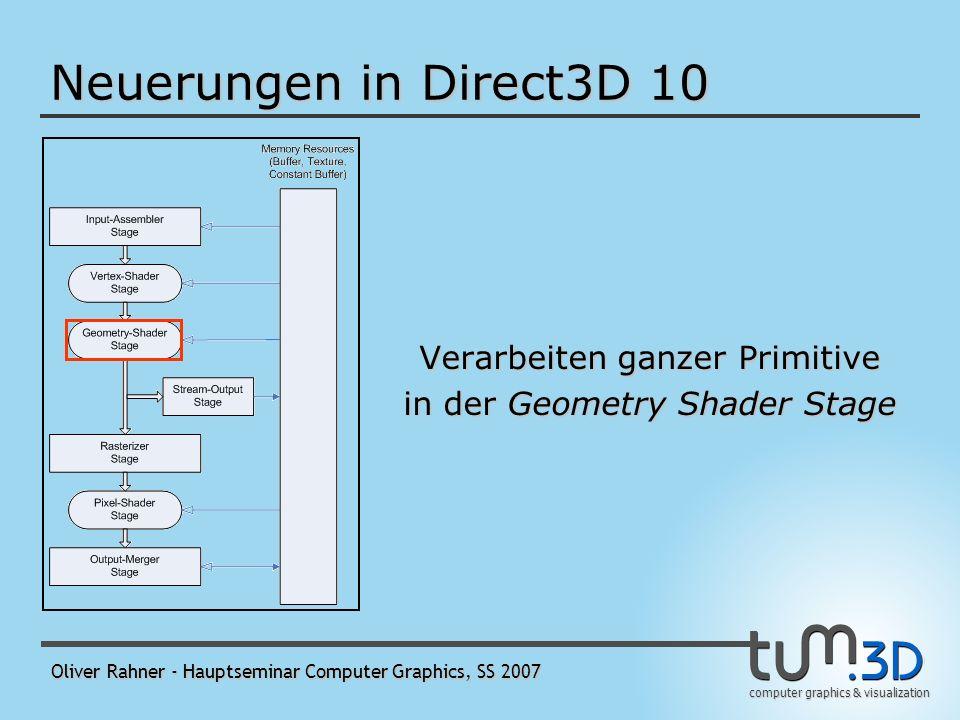 computer graphics & visualization Oliver Rahner - Hauptseminar Computer Graphics, SS 2007 Neuerungen in Direct3D 10 - Verarbeiten ganzer Primitive in der Geometry Shader Stage - Ausgabe pipeline-generierter Daten in der Stream Output Stage - Objekte und Modelle zur Reduzierung von CPU- Overhead - Neue Ressourcentypen und –formate - Resource Views - Wegfall von Capability Bits - Layered Runtime - Common-Shader Core