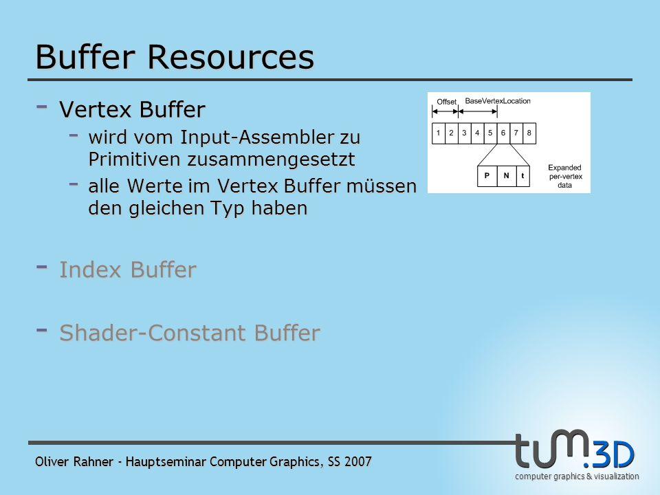 computer graphics & visualization Oliver Rahner - Hauptseminar Computer Graphics, SS 2007 Neuerungen in Direct3D 10 Neue Ressourcentypen und -formate