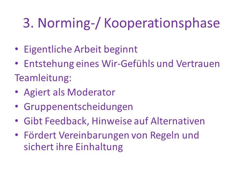 3. Norming-/ Kooperationsphase Eigentliche Arbeit beginnt Entstehung eines Wir-Gefühls und Vertrauen Teamleitung: Agiert als Moderator Gruppenentschei