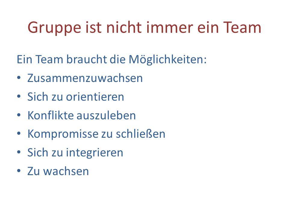 Gruppe ist nicht immer ein Team Ein Team braucht die Möglichkeiten: Zusammenzuwachsen Sich zu orientieren Konflikte auszuleben Kompromisse zu schließe