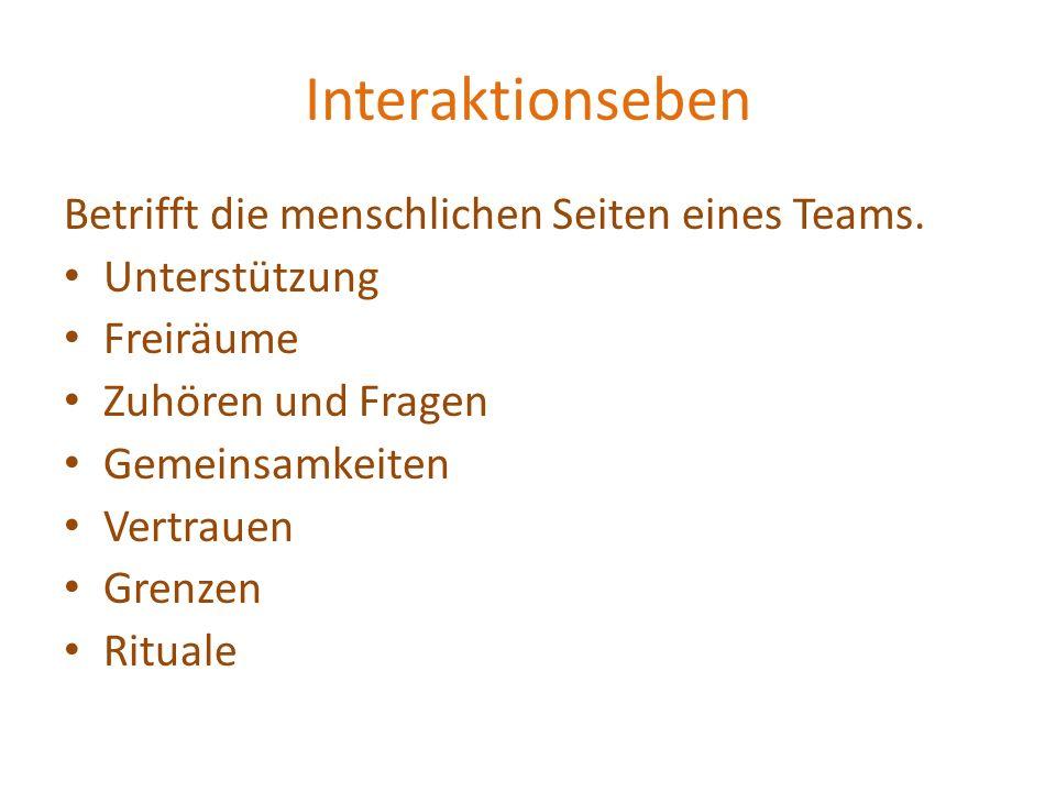 Interaktionseben Betrifft die menschlichen Seiten eines Teams. Unterstützung Freiräume Zuhören und Fragen Gemeinsamkeiten Vertrauen Grenzen Rituale