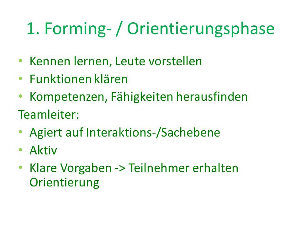 1. Forming- / Orientierungsphase Kennen lernen, Leute vorstellen Funktionen klären Kompetenzen, Fähigkeiten herausfinden Teamleiter: Agiert auf Intera