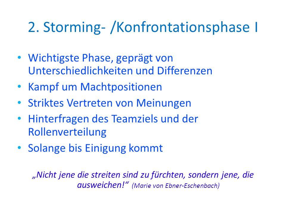2. Storming- /Konfrontationsphase I Wichtigste Phase, geprägt von Unterschiedlichkeiten und Differenzen Kampf um Machtpositionen Striktes Vertreten vo
