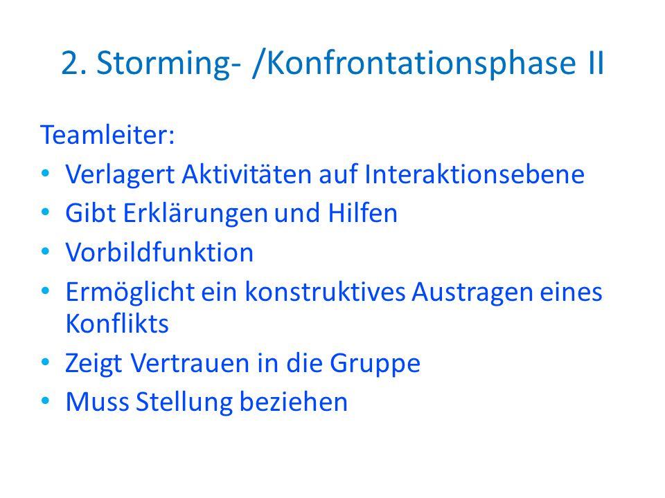 2. Storming- /Konfrontationsphase II Teamleiter: Verlagert Aktivitäten auf Interaktionsebene Gibt Erklärungen und Hilfen Vorbildfunktion Ermöglicht ei