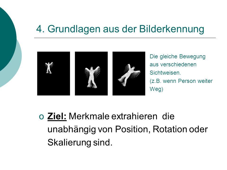 4. Grundlagen aus der Bilderkennung οZiel: Merkmale extrahieren die unabhängig von Position, Rotation oder Skalierung sind. Die gleiche Bewegung aus v
