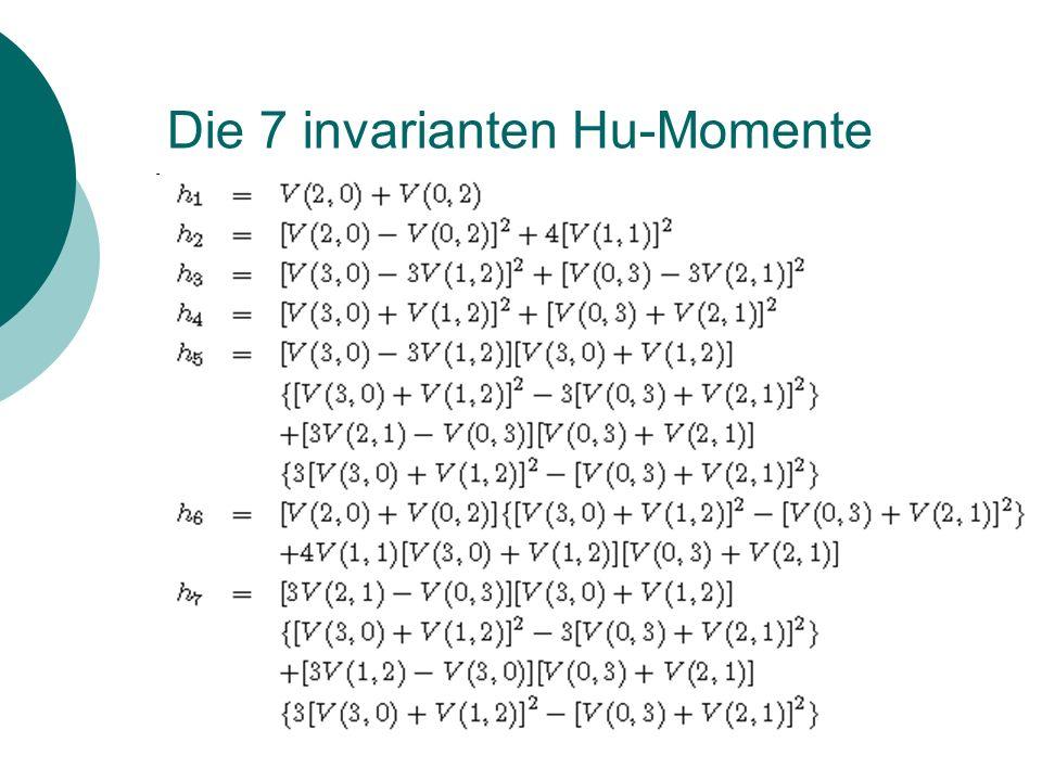 Die 7 invarianten Hu-Momente