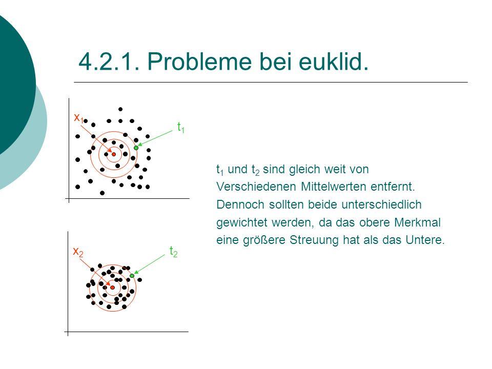 4.2.1. Probleme bei euklid. x1x1 t1t1 t2t2 x2x2 t 1 und t 2 sind gleich weit von Verschiedenen Mittelwerten entfernt. Dennoch sollten beide unterschie