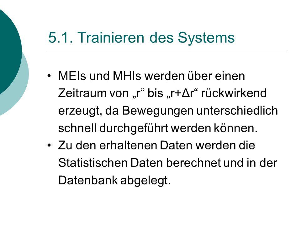 5.1. Trainieren des Systems MEIs und MHIs werden über einen Zeitraum von r bis r+Δr rückwirkend erzeugt, da Bewegungen unterschiedlich schnell durchge