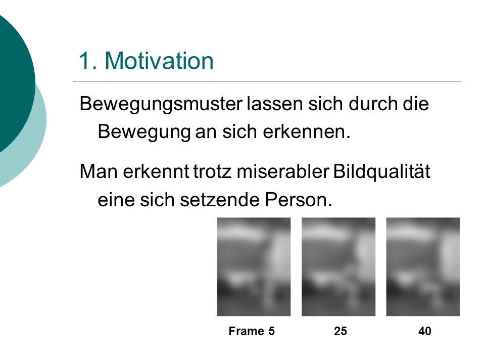 1. Motivation Bewegungsmuster lassen sich durch die Bewegung an sich erkennen. Man erkennt trotz miserabler Bildqualität eine sich setzende Person. Fr
