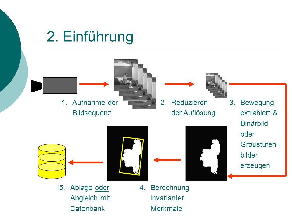 2. Einführung 1.Aufnahme der Bildsequenz 2.Reduzieren der Auflösung 3.Bewegung extrahiert & Binärbild oder Graustufen- bilder erzeugen 4.Berechnung in