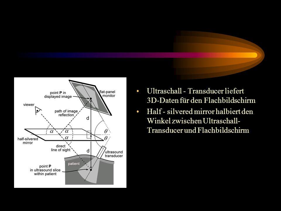 Ultraschall - Transducer liefert 3D-Daten für den Flachbildschirm Half - silvered mirror halbiert den Winkel zwischen Ultraschall- Transducer und Flac