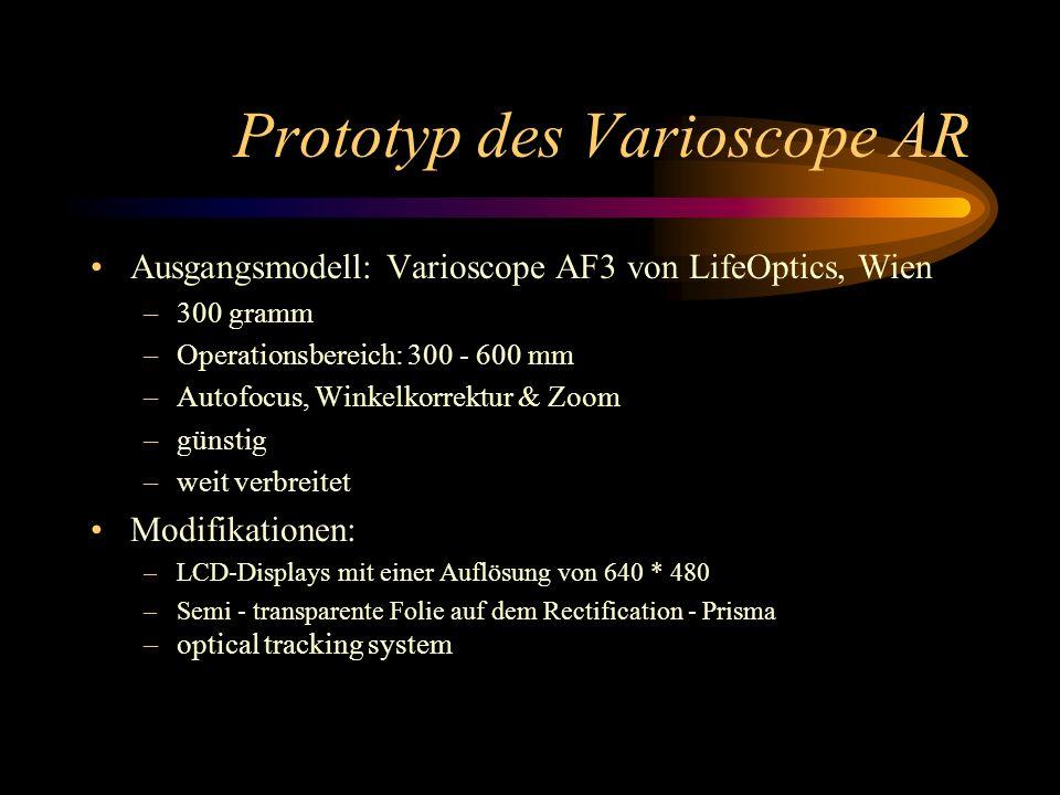 Prototyp des Varioscope AR Ausgangsmodell: Varioscope AF3 von LifeOptics, Wien –300 gramm –Operationsbereich: 300 - 600 mm –Autofocus, Winkelkorrektur